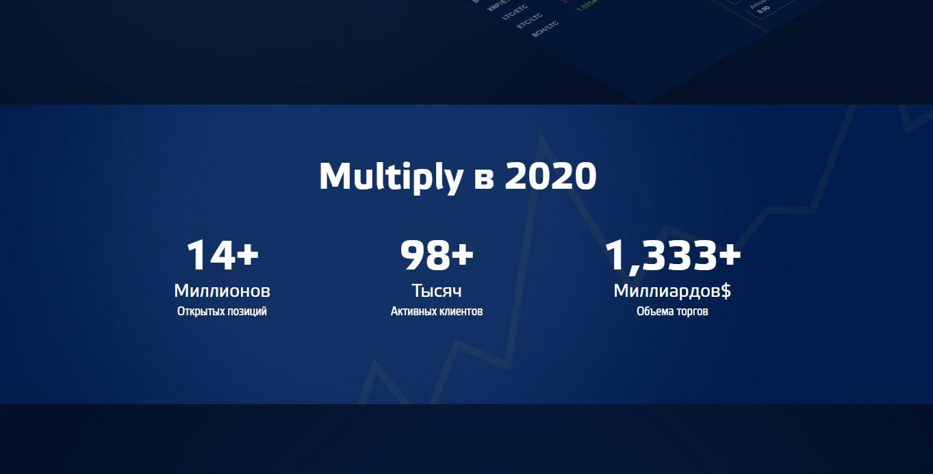 Multiply в 2020 году
