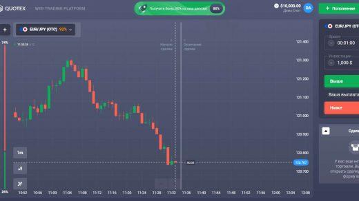Торговая платформа Quotex: отзывы