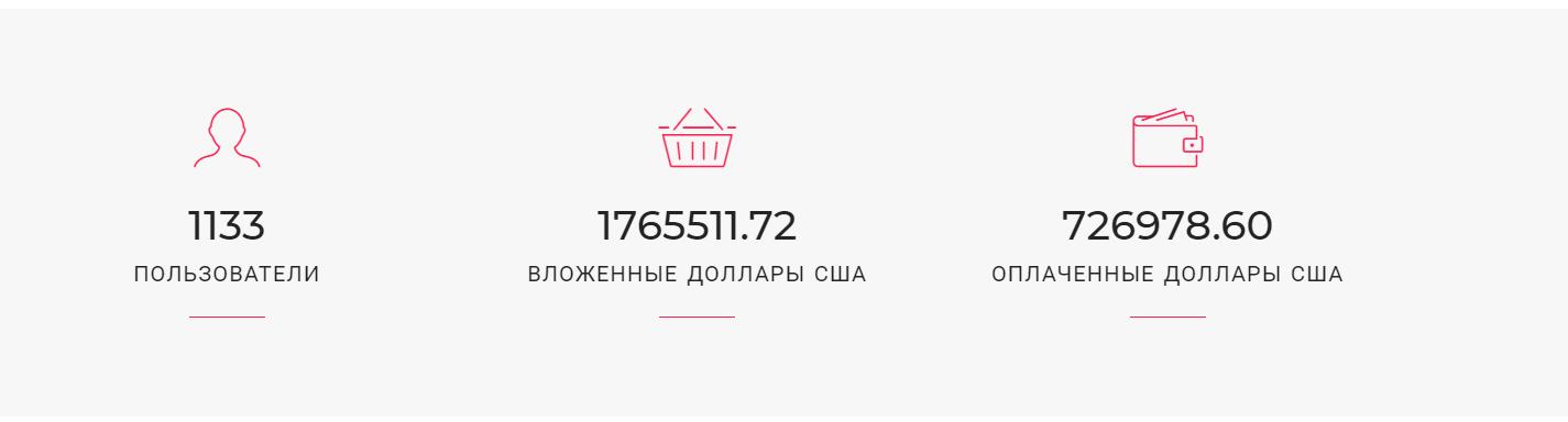 Компания успела приобрести более тысячи пользователей