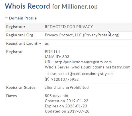 Анализ домена