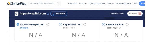Низкая популярность официального сайта