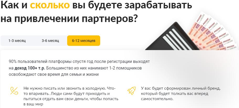 Уровень дохода в 100+ тыс. рублей