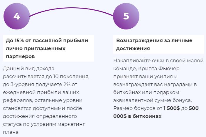 15% от прибыли партнеров