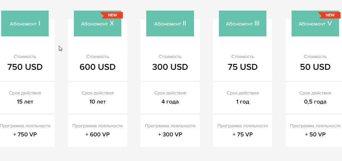 Стоимость платной подписки