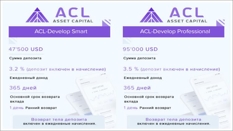 Депозит в Asset Capital