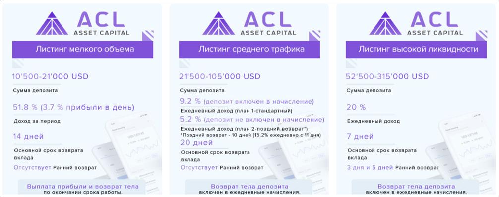 Листинг Asset Capital