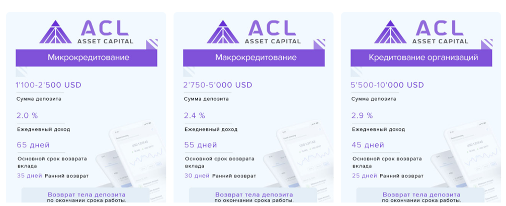 Микрокредитование Asset Capital