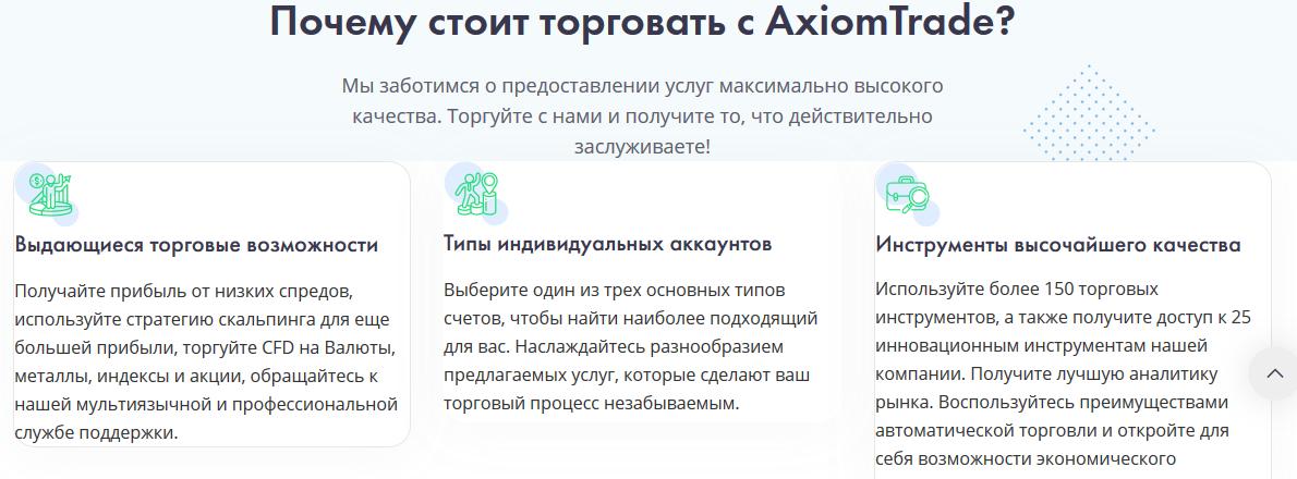 Торговля в Axiomtrade