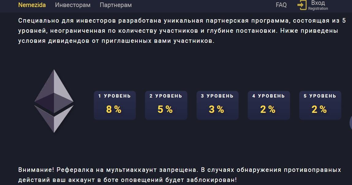 Уровни дохода в Nemezida