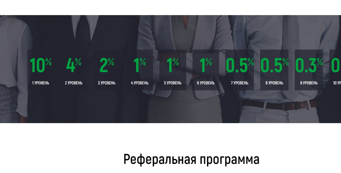 Реферальная система MMK Investment
